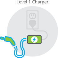 Electric Vehicle Charging 101 | CALeVIP